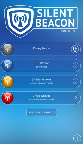 Emergency Alert System Contacts